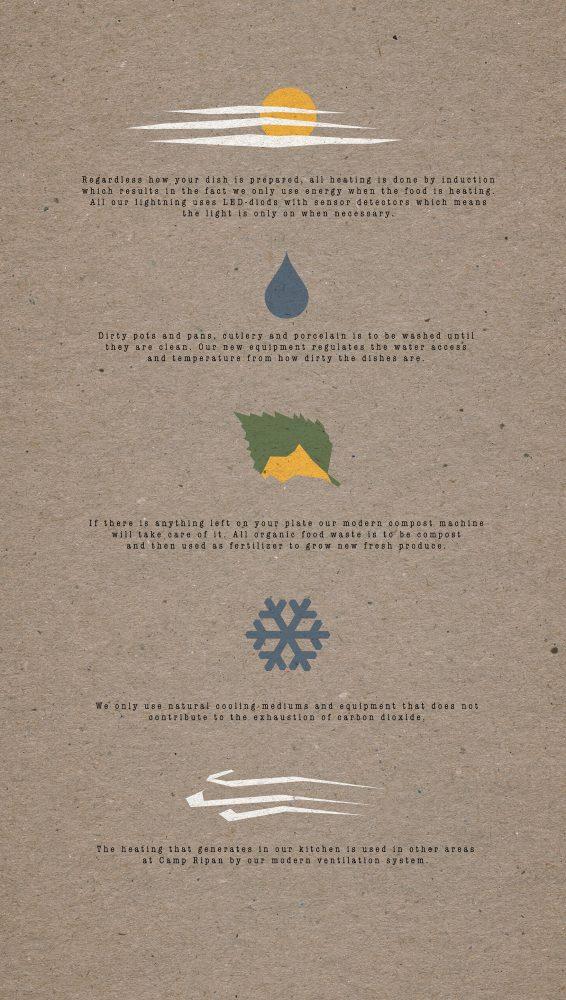 eco kitchen poster